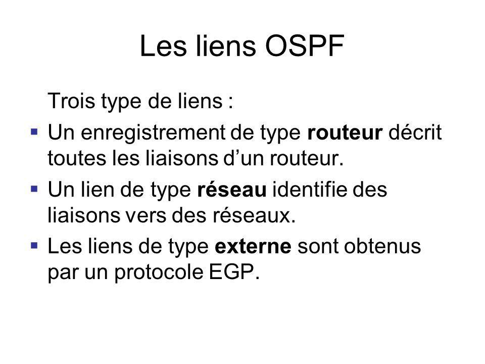 Les liens OSPF Trois type de liens :