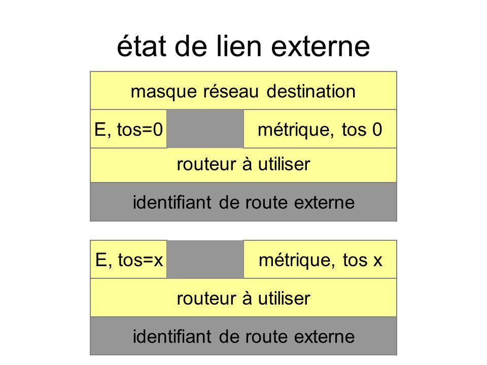 état de lien externe masque réseau destination E, tos=0