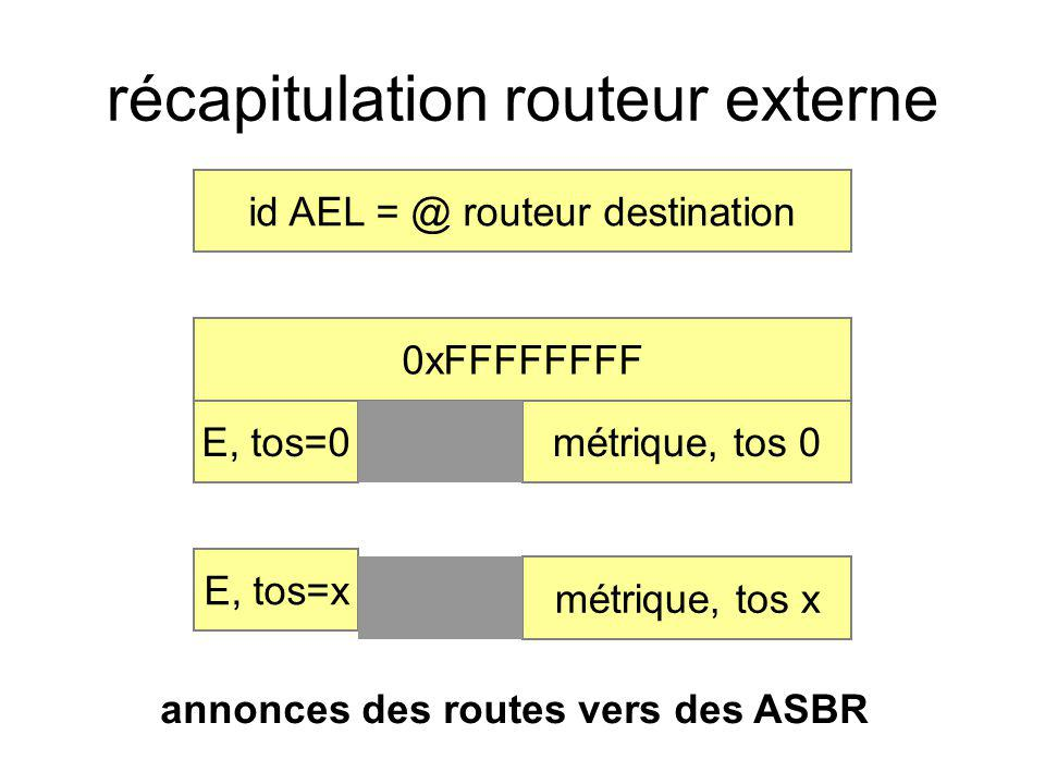 récapitulation routeur externe