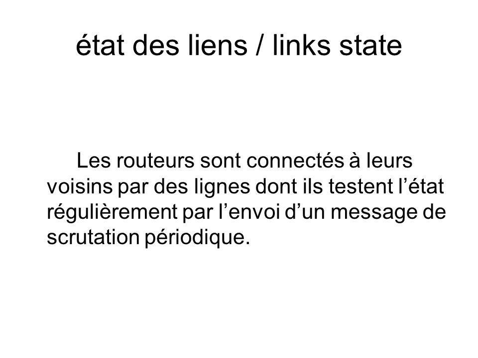 état des liens / links state