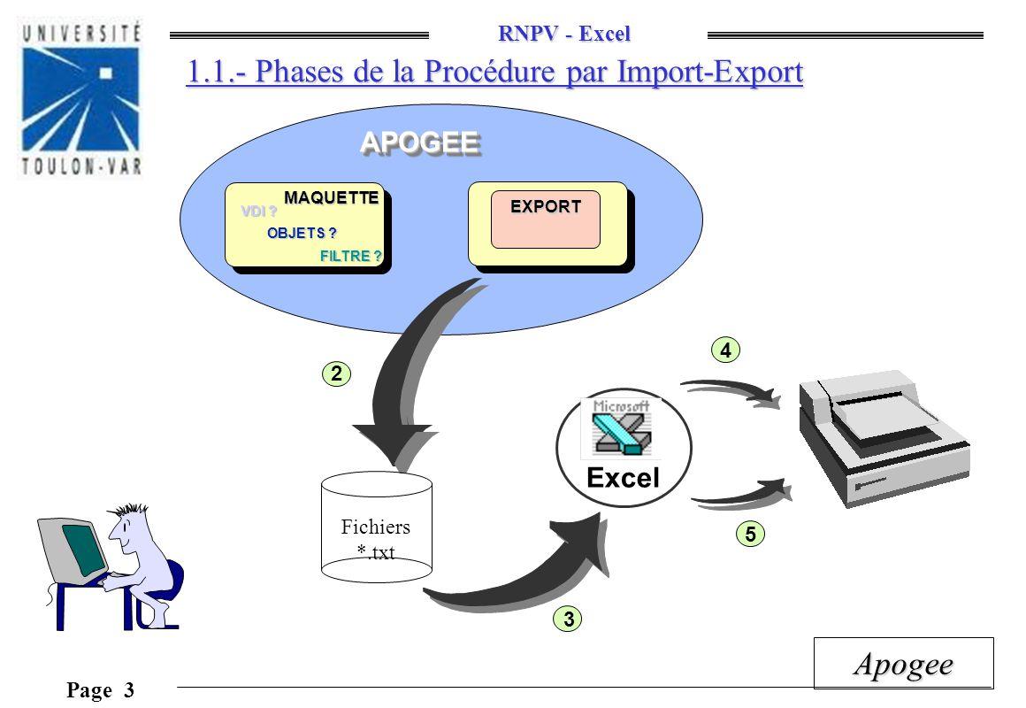 1.1.- Phases de la Procédure par Import-Export