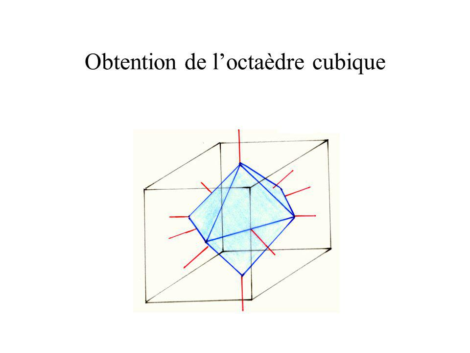 Obtention de l'octaèdre cubique