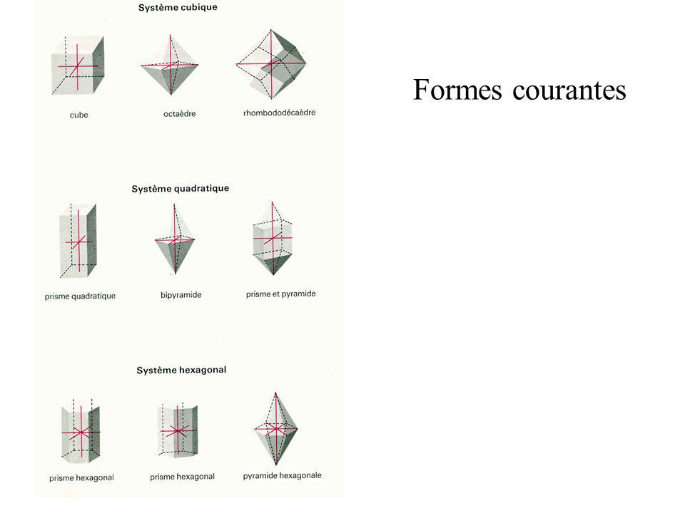 Formes courantes