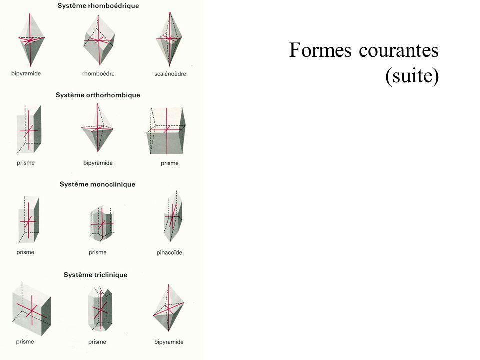 Formes courantes (suite)
