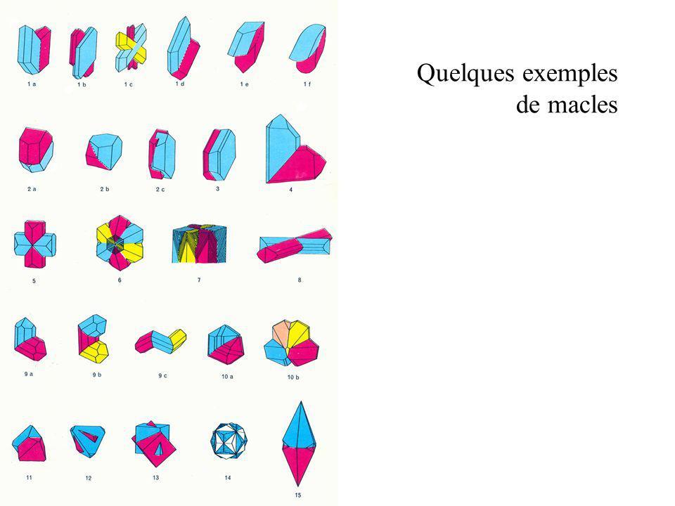 Quelques exemples de macles
