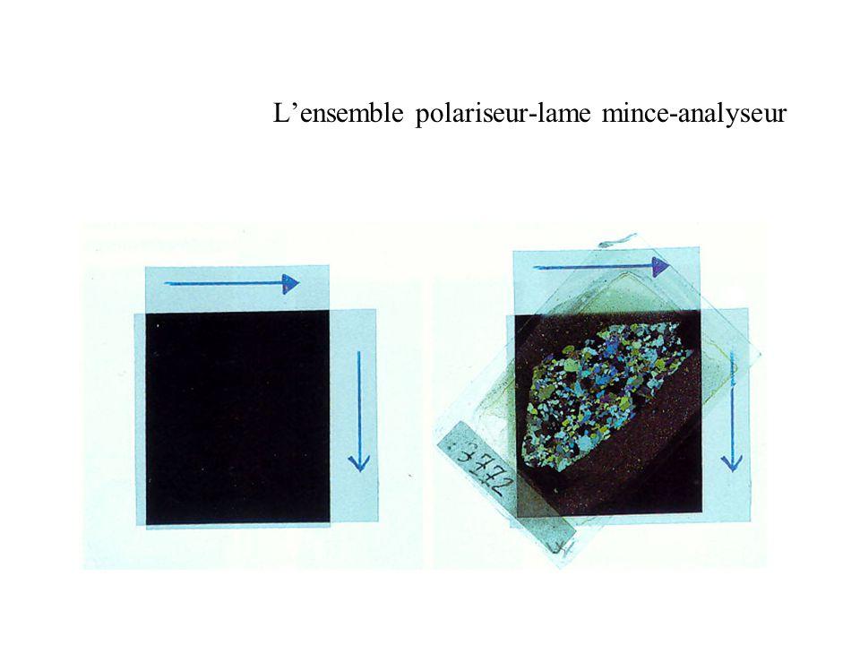 L'ensemble polariseur-lame mince-analyseur