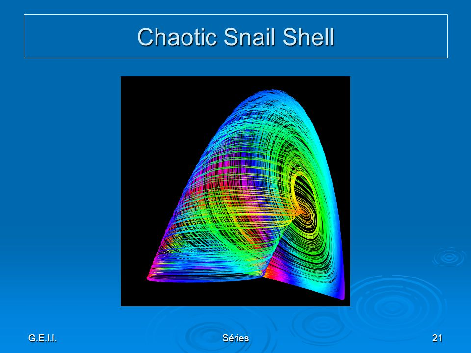 Chaotic Snail Shell G.E.I.I. Séries