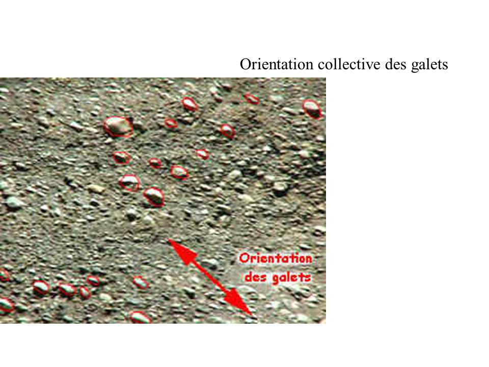 Orientation collective des galets