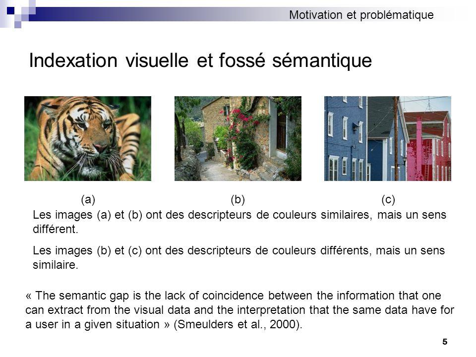 Indexation visuelle et fossé sémantique