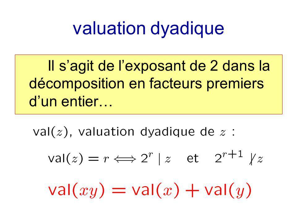 valuation dyadique Il s'agit de l'exposant de 2 dans la décomposition en facteurs premiers d'un entier…