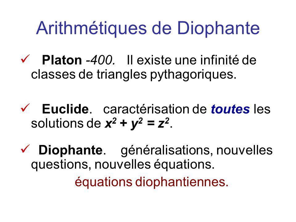 Arithmétiques de Diophante