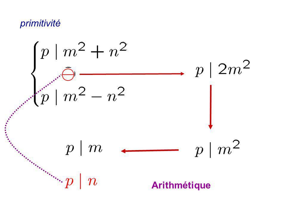 primitivité Arithmétique