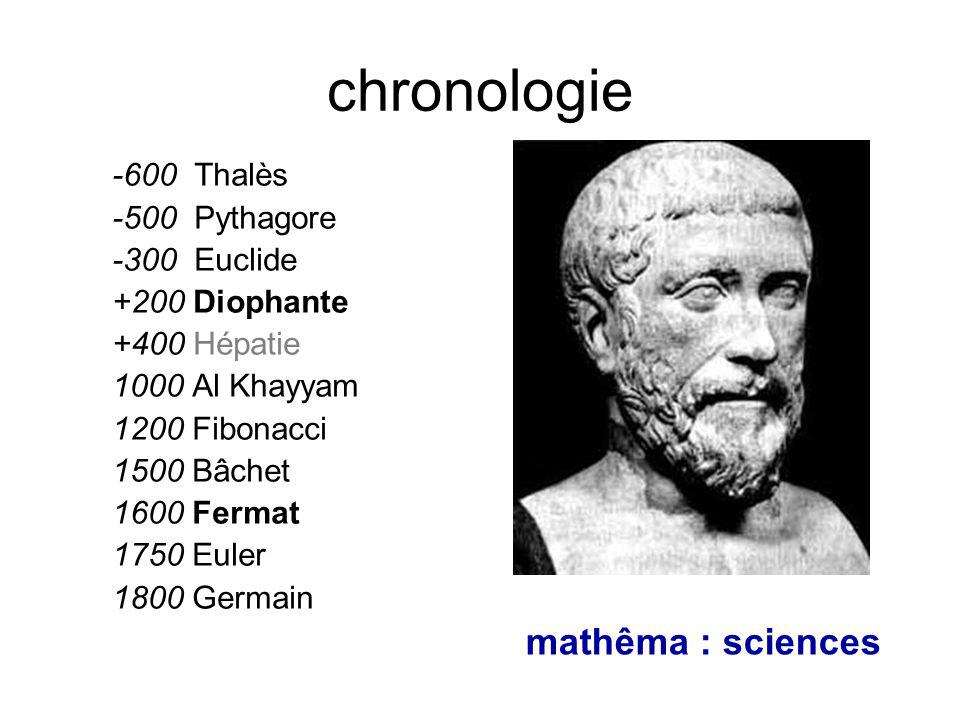 chronologie mathêma : sciences -600 Thalès -500 Pythagore -300 Euclide