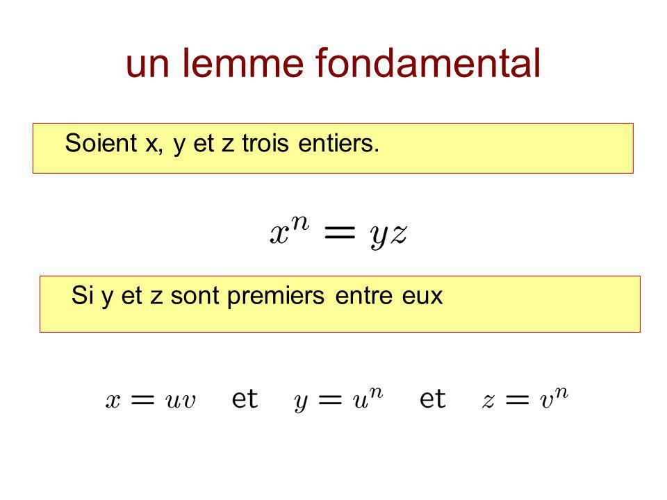 un lemme fondamental Soient x, y et z trois entiers.