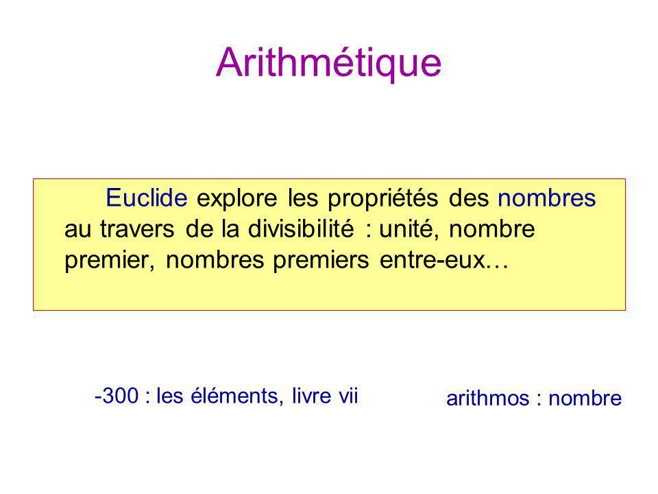 Arithmétique Euclide explore les propriétés des nombres au travers de la divisibilité : unité, nombre premier, nombres premiers entre-eux…