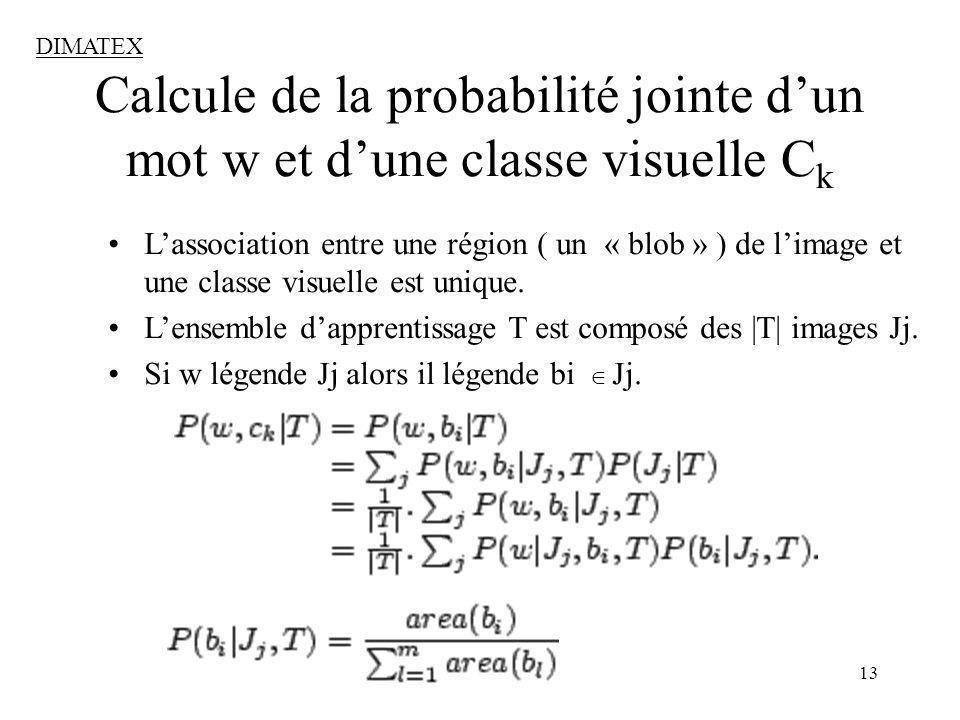 DIMATEX Calcule de la probabilité jointe d'un mot w et d'une classe visuelle Ck.