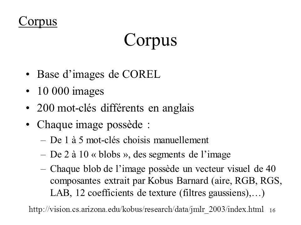 Corpus Corpus Base d'images de COREL 10 000 images