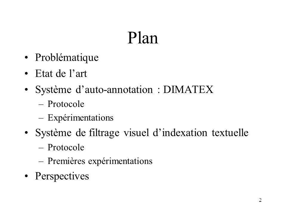 Plan Problématique Etat de l'art Système d'auto-annotation : DIMATEX