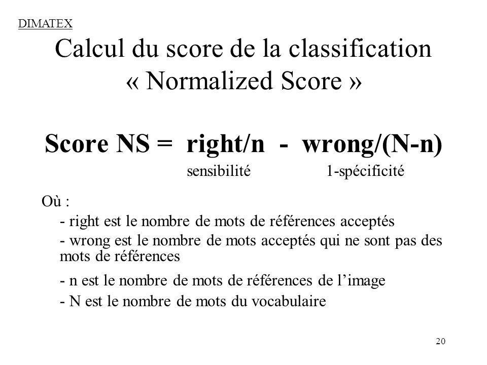 Calcul du score de la classification « Normalized Score »