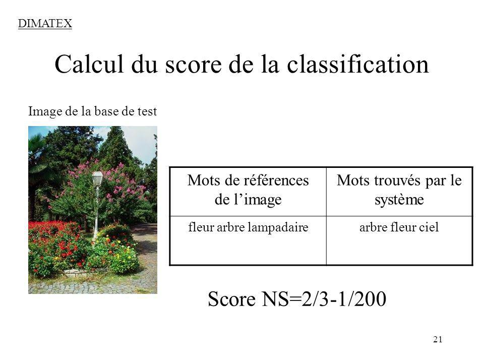Calcul du score de la classification