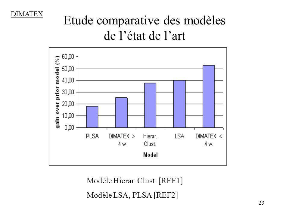 Etude comparative des modèles de l'état de l'art