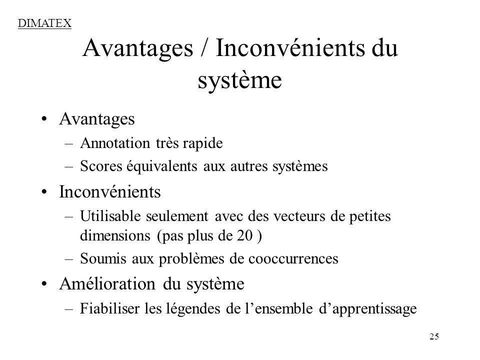 Avantages / Inconvénients du système
