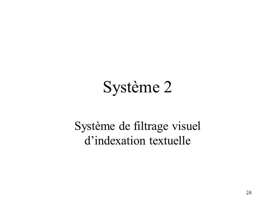 Système de filtrage visuel d'indexation textuelle