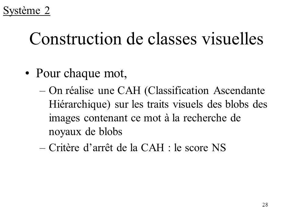 Construction de classes visuelles