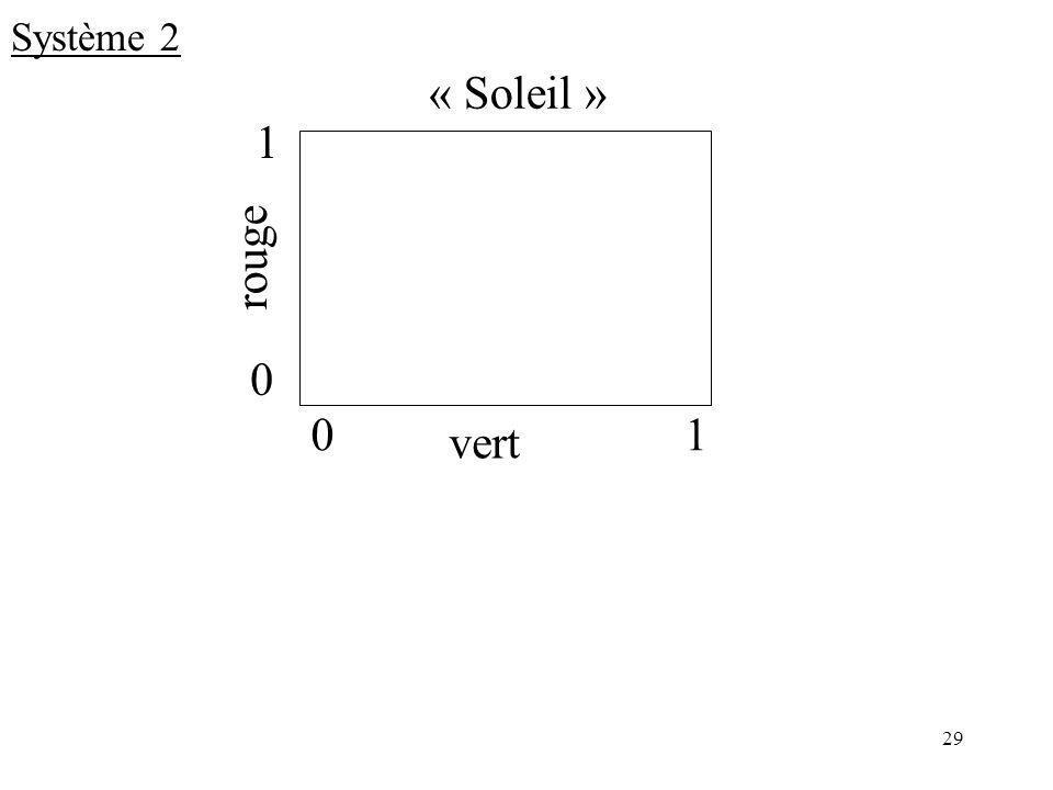 Système 2 « Soleil » vert rouge 1