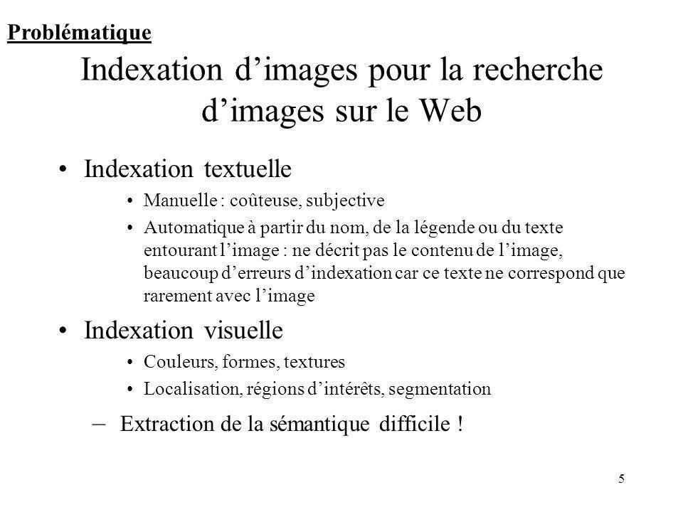 Indexation d'images pour la recherche d'images sur le Web