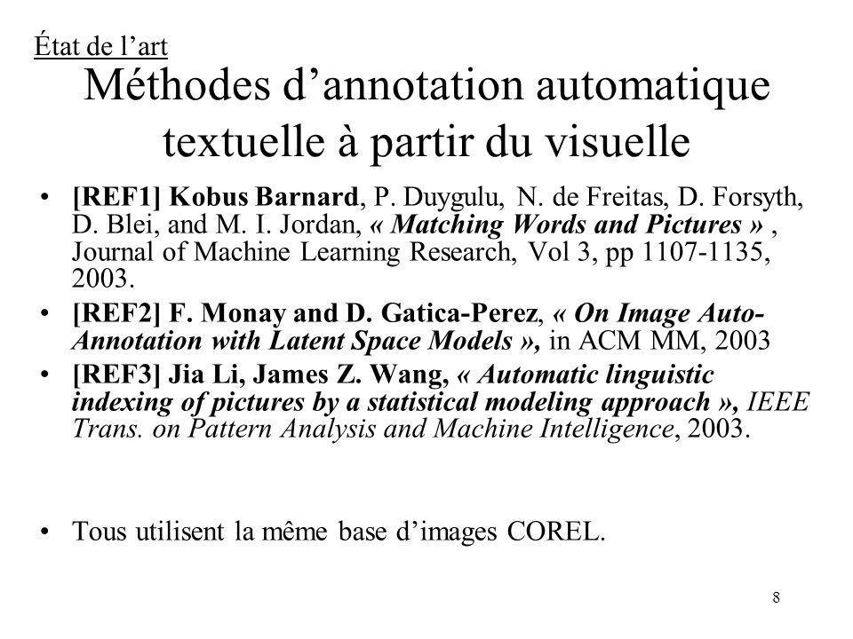 Méthodes d'annotation automatique textuelle à partir du visuelle