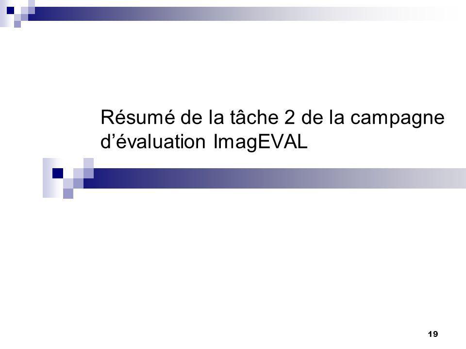 Résumé de la tâche 2 de la campagne d'évaluation ImagEVAL