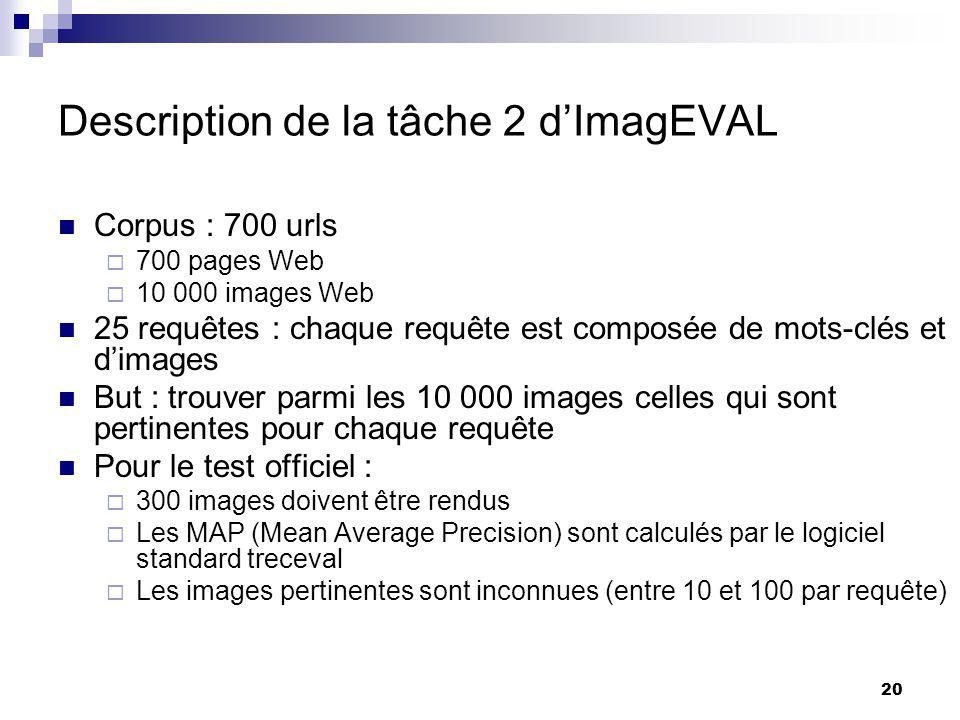 Description de la tâche 2 d'ImagEVAL