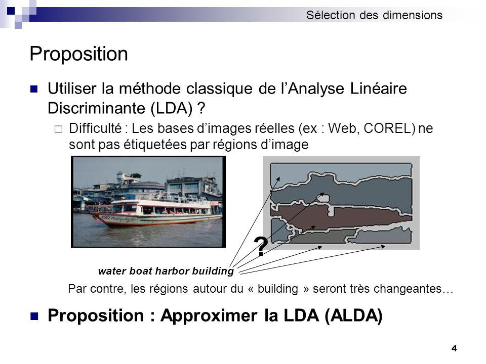 Proposition Proposition : Approximer la LDA (ALDA)