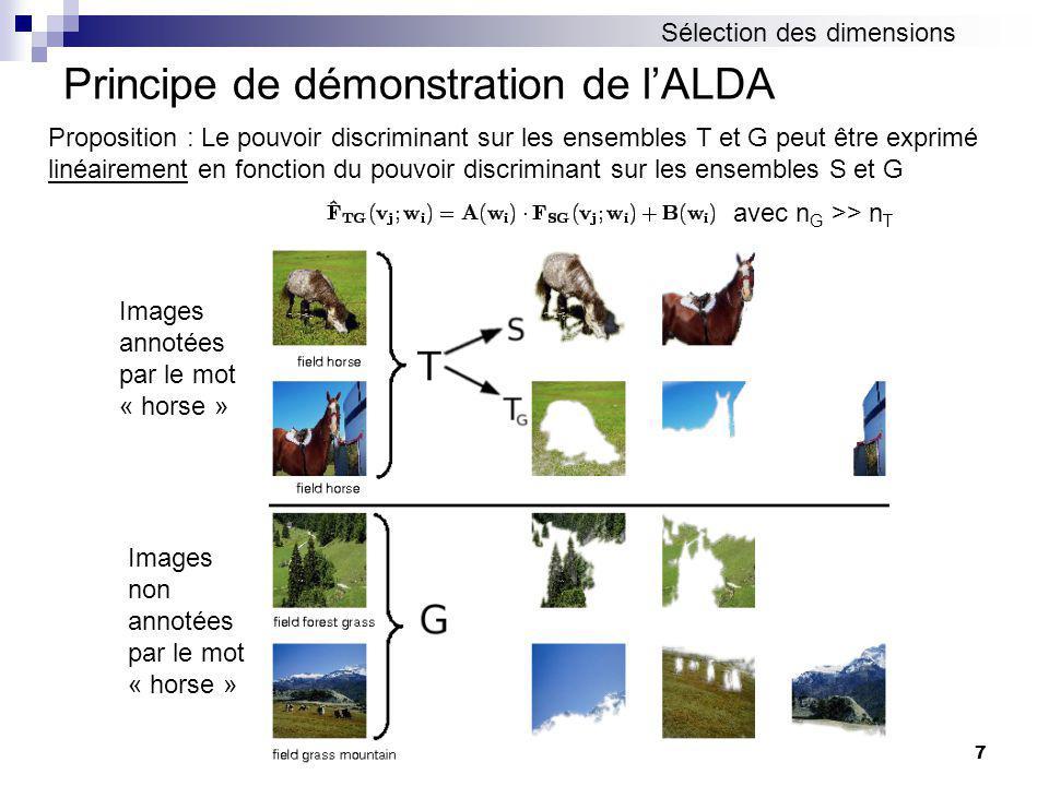 Principe de démonstration de l'ALDA