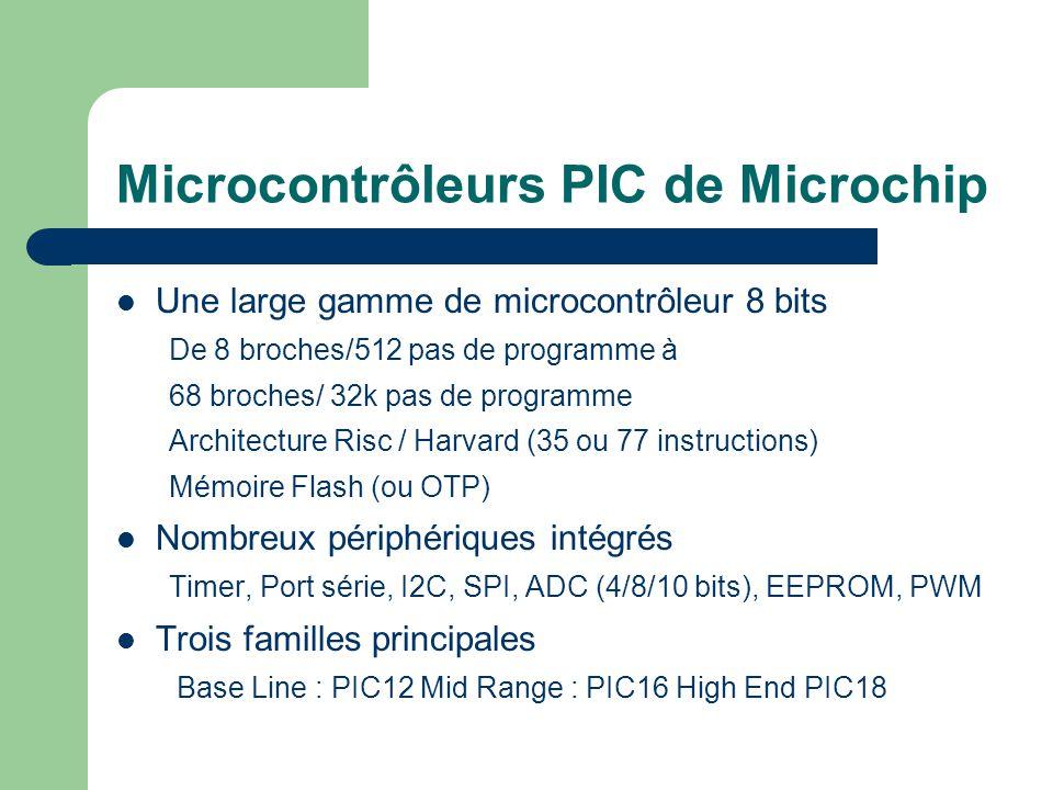Microcontrôleurs PIC de Microchip