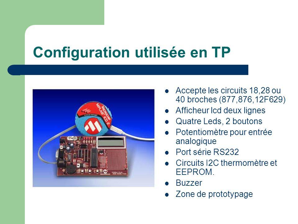 Configuration utilisée en TP