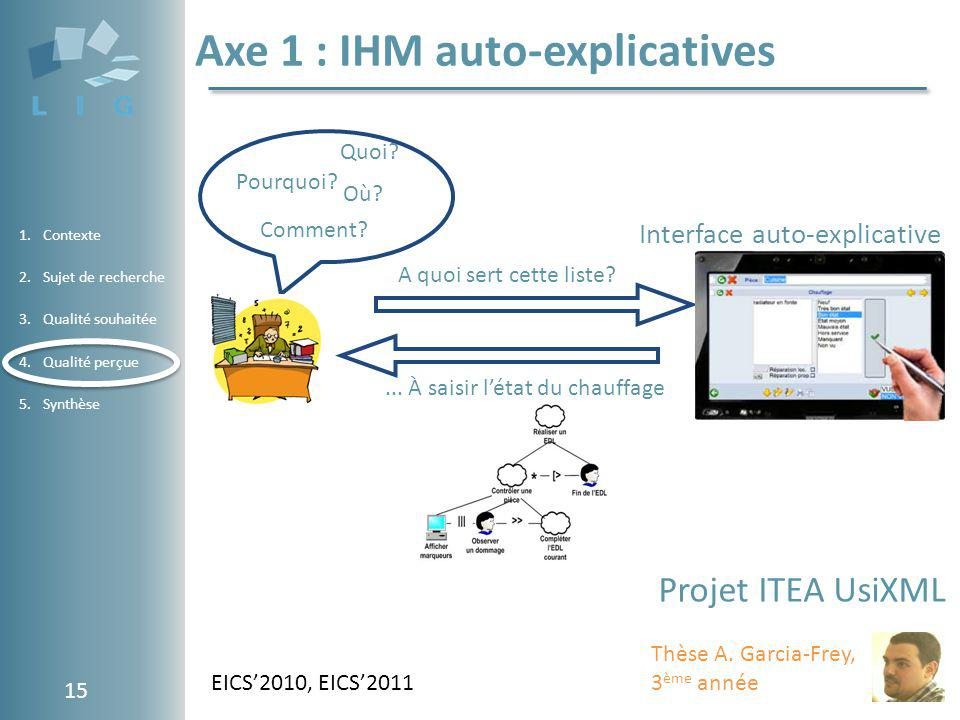 Axe 1 : IHM auto-explicatives