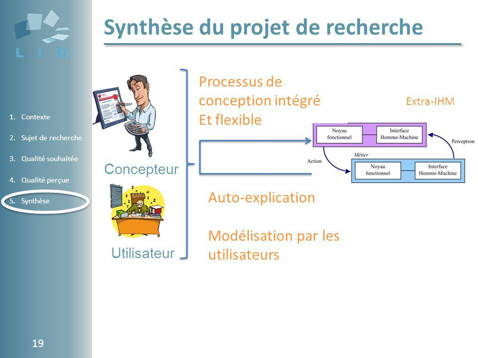 Synthèse du projet de recherche