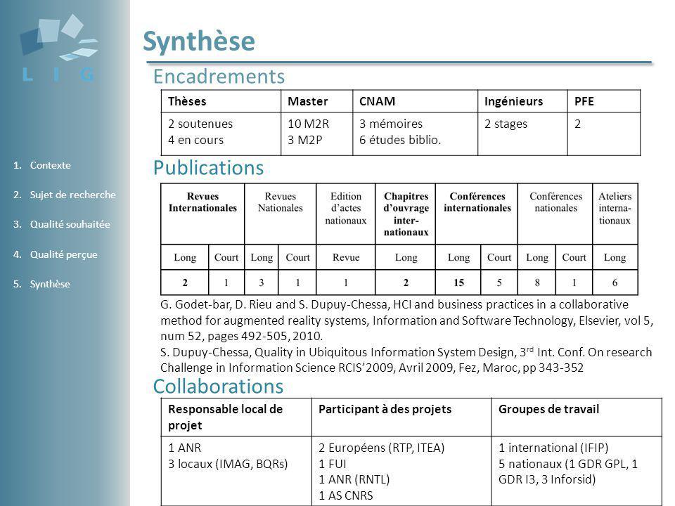 Synthèse Encadrements Publications Collaborations Thèses Master CNAM