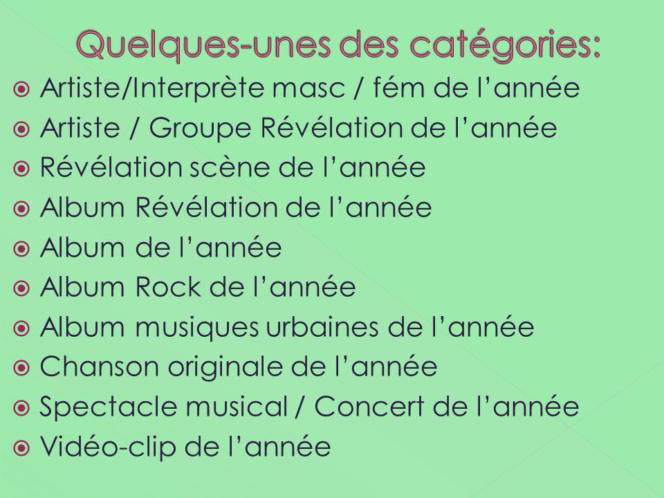 Quelques-unes des catégories: