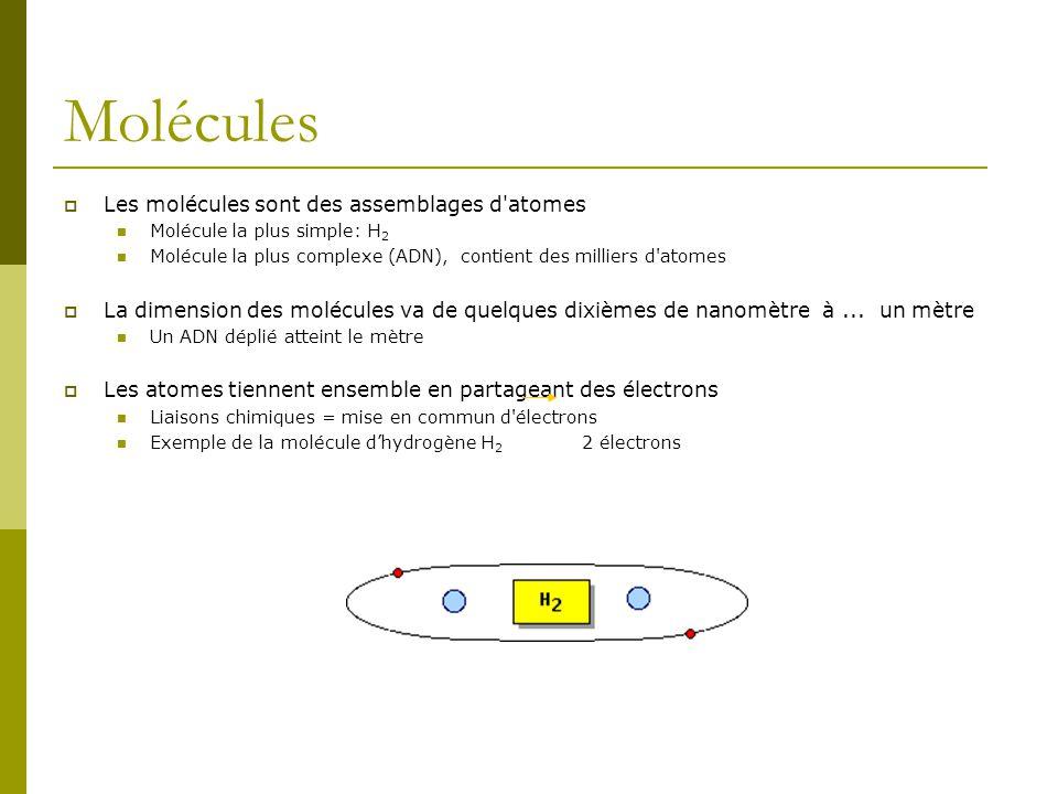 Molécules Les molécules sont des assemblages d atomes
