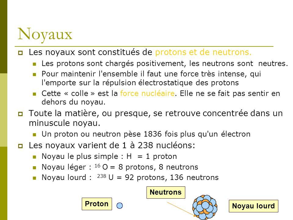 Noyaux Les noyaux sont constitués de protons et de neutrons.