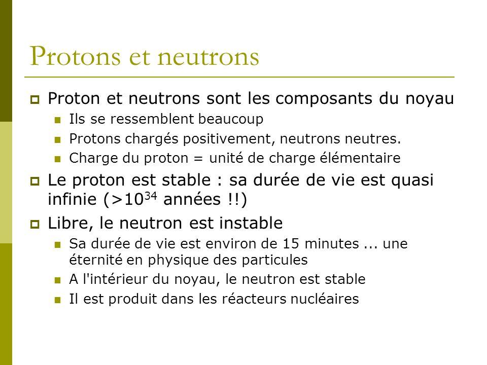 Protons et neutrons Proton et neutrons sont les composants du noyau