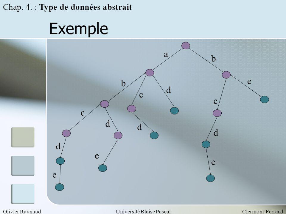 Exemple a b e b d c c c d d d d e e e