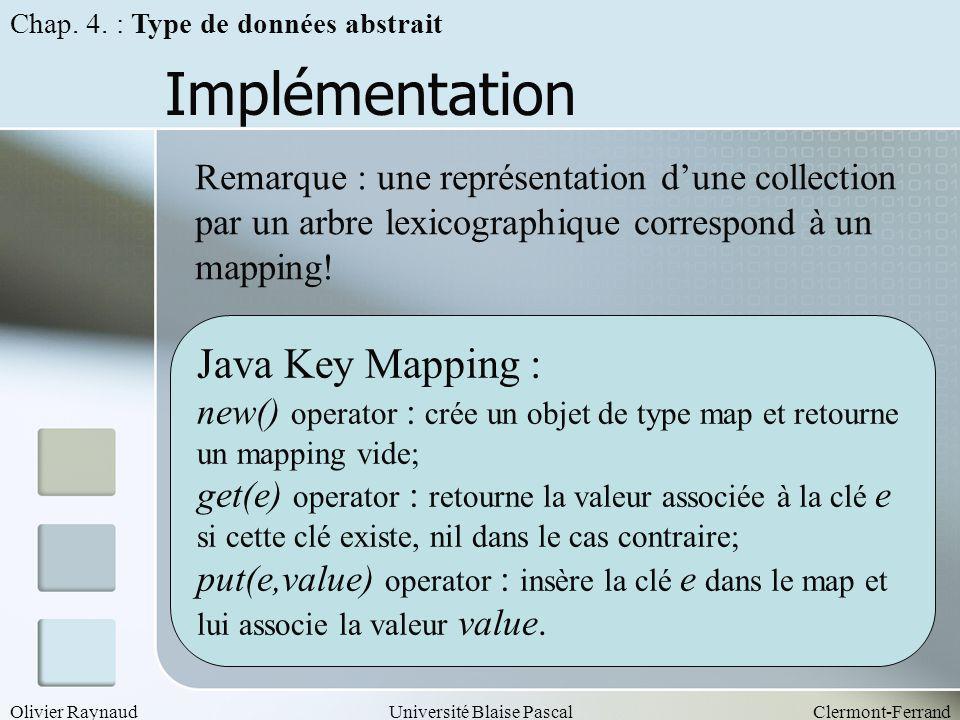 Implémentation Java Key Mapping :