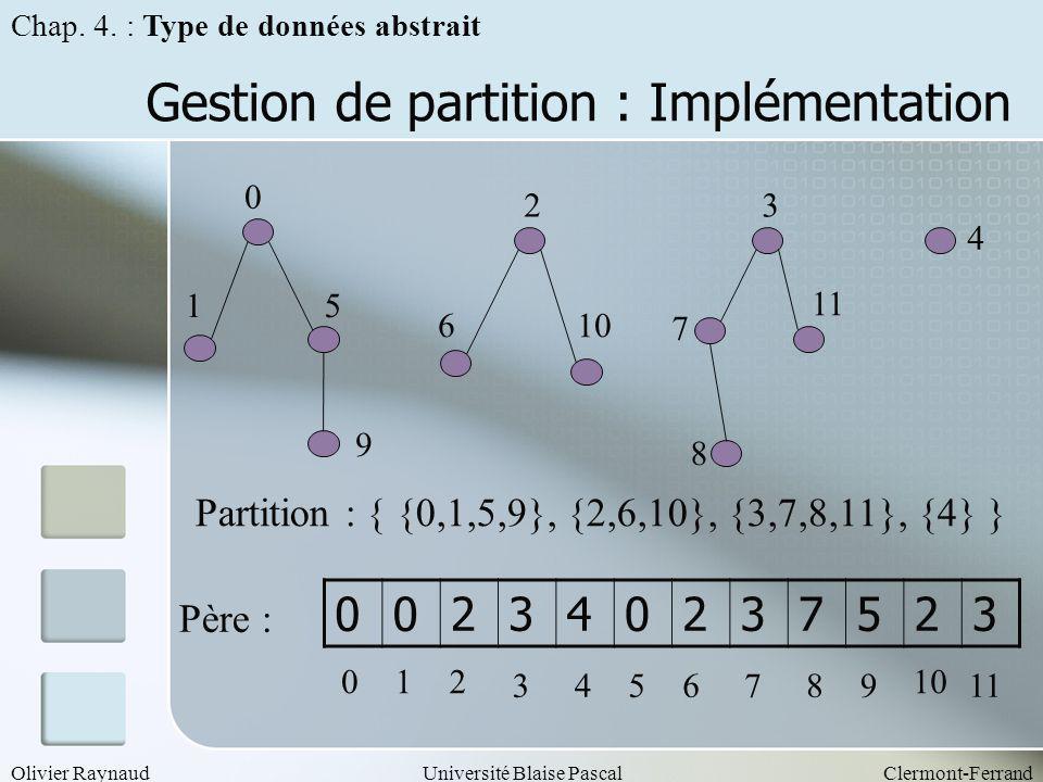 Gestion de partition : Implémentation