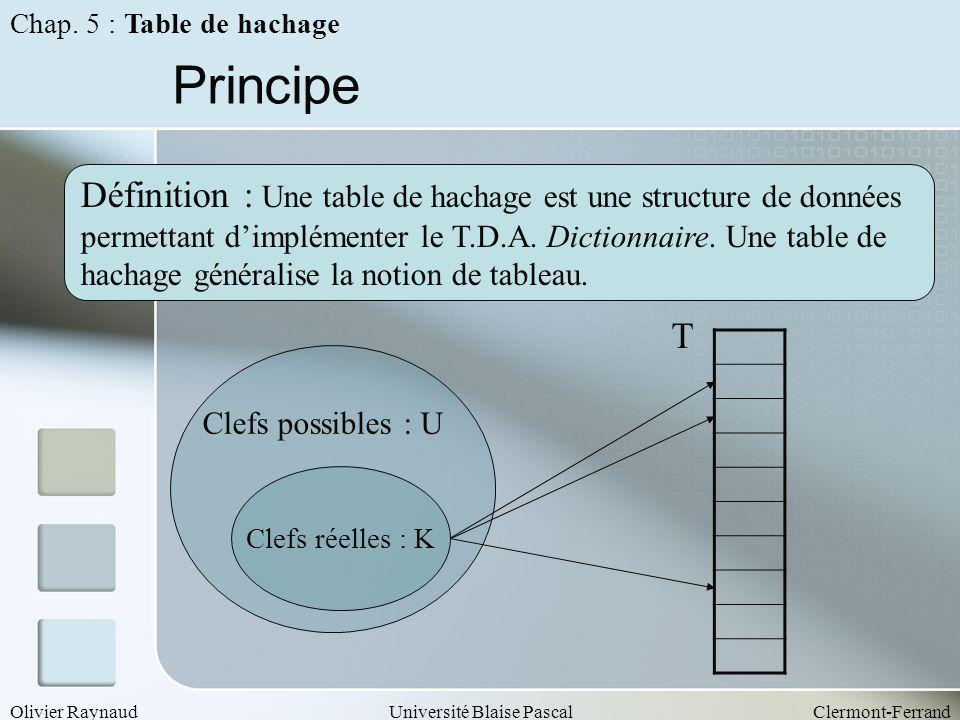 Chap. 5 : Table de hachage Principe. Définition : Une table de hachage est une structure de données.