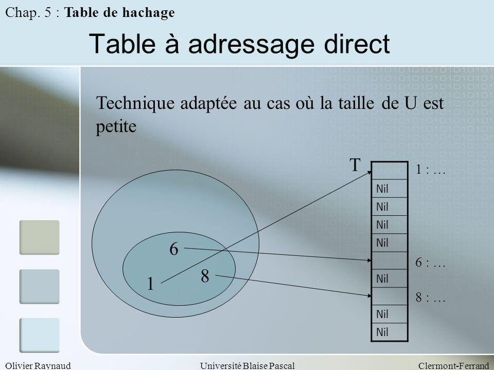 Table à adressage direct