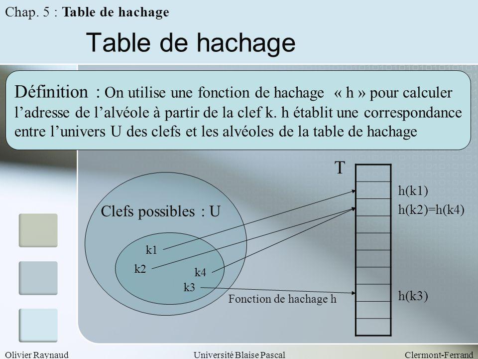 Chap. 5 : Table de hachage Table de hachage. Définition : On utilise une fonction de hachage « h » pour calculer.
